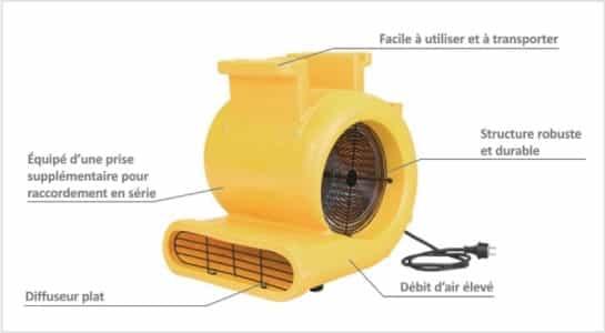 Détails ventilateur de remorque Norsud